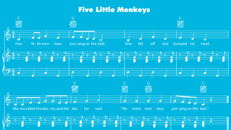 Image for Five Little Monkeys – Sheet Music