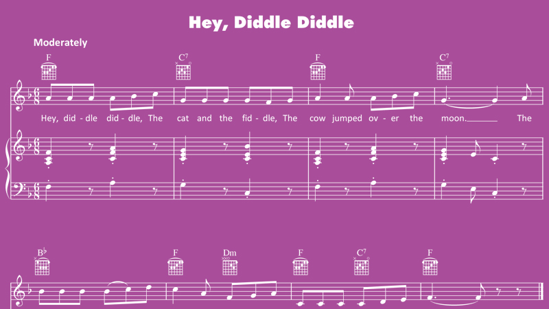 Image for Hey Diddle Diddle – Sheet Music