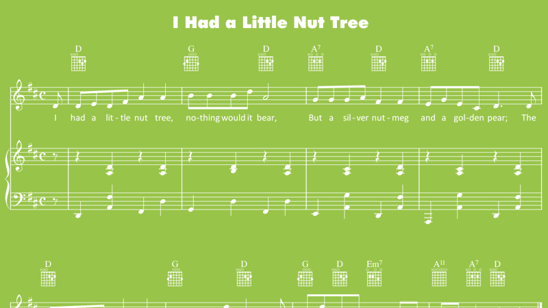 Image for I Had a Little Nut Tree – Sheet Music