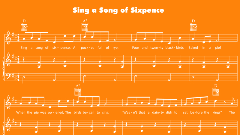 Image for Sing a Song of Sixpence – Sheet Music