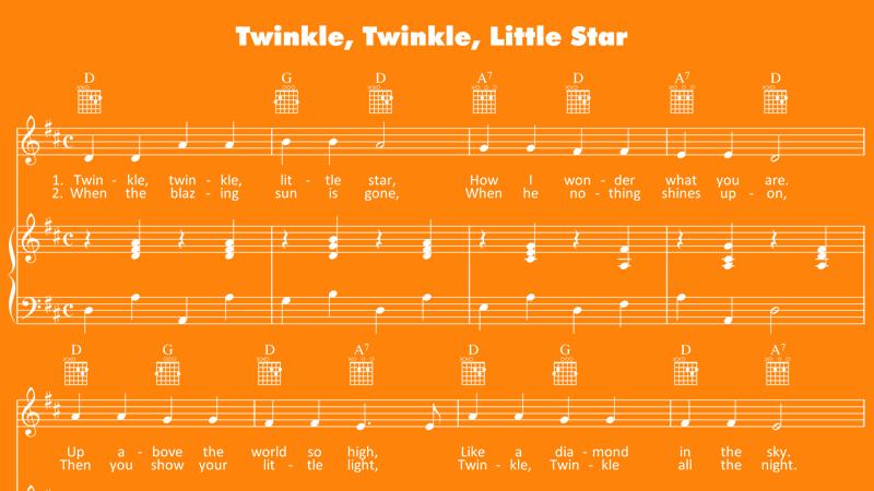Image for Twinkle Twinkle Little Star – Sheet Music